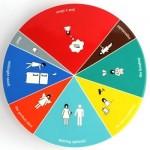 Wheel of Portion Cake Platter