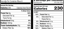 FDA Plans to Update Nutrition Labels